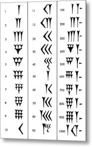sumerian-number-system-science-source