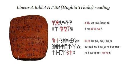 ht-88-kikina-01-datare-figs