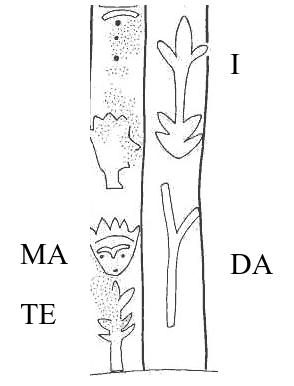 I-DA-MA-TE in the Arkalochori Axe | by lineara.xyz | Medium