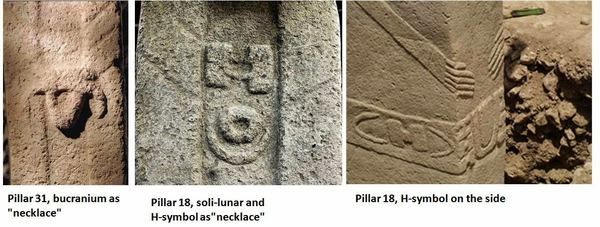 New decoding of Gobekli Tepe temple